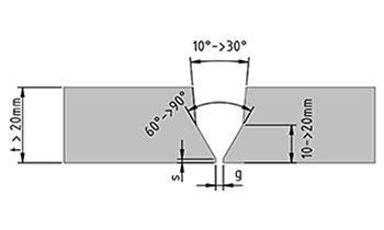 Двойная V-образная фаска