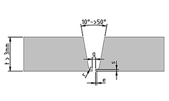 Одноугловая J-образная фаска