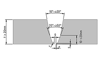 J-образная кромка с криволинейным скосом