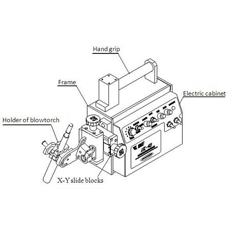 Схема полуавтоматической каретки HK-4B